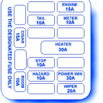 index of wp content uploads 2017 01 bmw z3 roadster 1996 fuse box diagram 150x150 gif