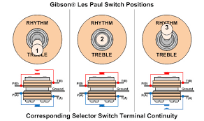 wiring second output jack talkbass com 03 gibson les paul switch diagram