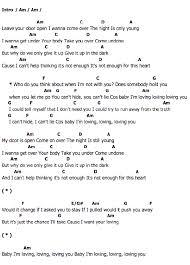 Capo Converter Chart