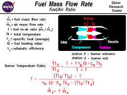 computer drawing of gas turbine schematic showing the equations for fuel mass flow rate in the