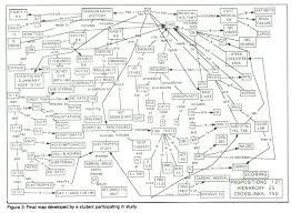 Define point to wiring diagram circuit the schematic cummins dpf