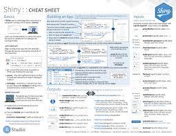 cheet sheets shiny the shiny cheat sheet