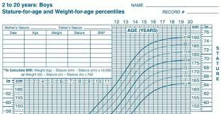 Surprising Height And Weight Chart For Babies Calculator 10