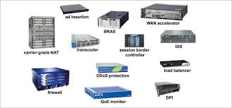 Network Devices Networking Devices