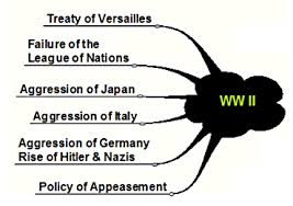 causes of world war two schoolworkhelper  martell causes of ww2