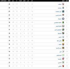 موعد مباراة الأهلي القادمة في الدوري الممتاز ضد المقاولون العرب