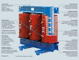types and construction of power and distribution transformers Dry Type Distribution Transformer Diagram no matter what the type, any transformer construction starts with the core and coil assembly Square D Transformers Dry Type