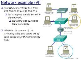 cat 5 wire diagram inspirational ethernet wiring diagram b elegant cat 5 wire diagram inspirational ethernet wiring diagram b elegant inspirational ethernet wiring image