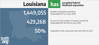 Louisiana Child Support Chart 2018 Louisiana And The Acas Medicaid Expansion Eligibility