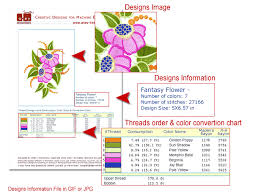 How Machine Embroidery Designs Provided Ahey