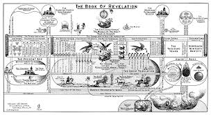 A Visual Walk Through Of The Book Of Revelations By Clarence