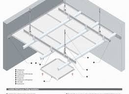 gypsum board false ceiling fixing details