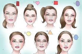 evelynndo wp content uploads 2016 11 how to define your face shape jpg