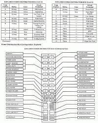 06 ford explorer fuse diagram free download wiring diagrams 2006 ford explorer interior fuse box diagram at 2006 Explorer Fuse Box Diagram