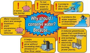 why save water essay  why save water essay