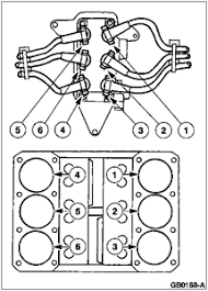 ford e diagram of coil pack fixya the wiring diagram for a 1997 ford f 150 plug wires from the plug to the coil pack showing where to connect the wire on the coil pack
