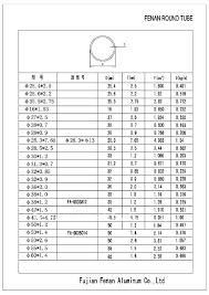 Aluminum Round Tube Size Chart Foen Aluminium Profile For Tubes Round Rectangular Tube Buy Aluminium Profile For Tubes Rectangular Tub Aluminum Tube Round Product On Alibaba Com