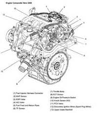 similiar chevy venture engine diagram keywords chevy venture engine diagram 2000 chevy venture wiring diagram 2002