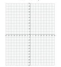 Quadrant Graphing Worksheets Ellenkultura