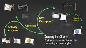 Drawing Pie Charts By Mr Mattock On Prezi