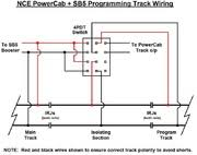 nce powercab and sb5 booster integrated program track model second diagram indication leds