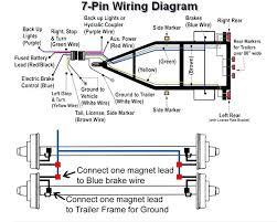 4 pin to 7 pin trailer adapter wiring diagram fharates info Horse Trailer Wiring Diagram 4 pin trailer connector wiring diagram as well as trailer wiring diagram 7 pin trailer plug