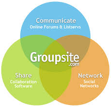 Groupsite Social Collaboration