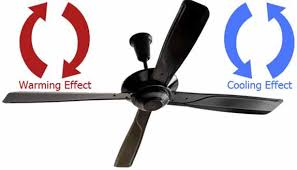 cool a room without ac. Delighful Without Set Your Ceiling Fan To Rotate Like A Counterclockwise In Cool A Room Without Ac N