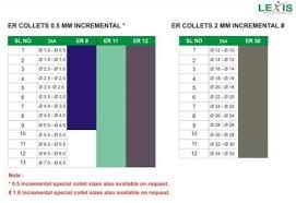 Er Collet Size Chart Le Lexis Tooling Systems Pvt Ltd In
