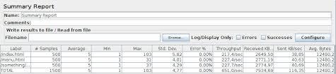 Apache JMeter - Apache JMeter HTTP(S) Test Script Recorder