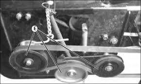 v belt pulley tensioner. install new v-belt under two idler pulleys (b) and roll it around jack shaft pulley (c) on snow blower assembly. v belt tensioner