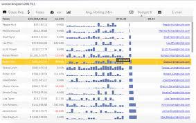 86 Info Table Chart In Qlik Sense Download
