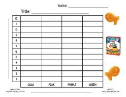 Blank Tally Chart And Bar Graph Worksheet Goldfish Graphing Activity Tally Chart Bar Graph
