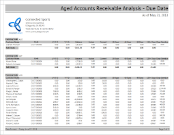 Aging Analysis Connected Business Community Accounts Receivable Aging Report