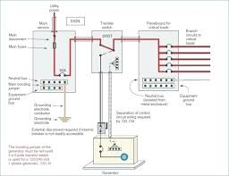 switch wiring diagram besides manual generator transfer switch portable generator manual transfer switch wiring diagram whole house transfer switches automatic transfer switch wiring rh goodna info