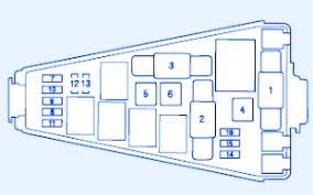 2007 honda fit fuse box 2007 wiring diagrams online