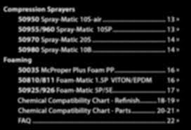 Spray Chemical Compatibility Chart 62 Hand Picked Epdm Chemical Resistance Chart