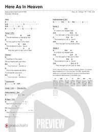 Chord Chart In D P 1 In 2019 Ukulele Worship Songs Guitar