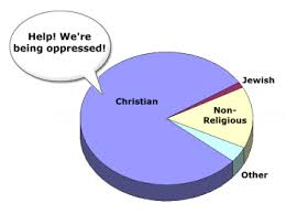 Nationstates View Topic Which Religion Is The Most