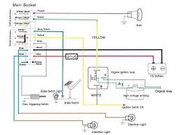 viper 150 alarm system wiring diagram free picture wiring 120V LED Wiring Diagram automotive wiring diagram pics of wiring diagram peugeot 206 prestige alarm wiring autopage car alarm wiring