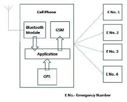 android block diagram ireleast info android block diagram the wiring diagram wiring block