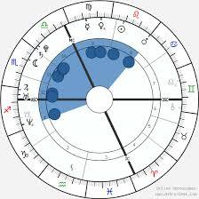 Mila Kunis Birth Chart Horoscope Date Of Birth Astro