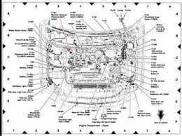 f fuse box diagram ford truck fuse panel diagram f ford f 250 sel engine diagram on 2000 f250 fuse box diagram