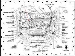 2000 f250 fuse box diagram ford truck fuse panel diagram 2001 f250 ford f 250 sel engine diagram on 2000 f250 fuse box diagram