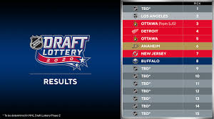 The nhl draft is held once every year after the conclusion of the previous season. Nhl Public Relations On Twitter Results From Phase 1 Of 2020 Nhldraft Lottery The Draw For The 1st Overall Selection Will Be Held In Phase 2 Of The Lottery Among Only The
