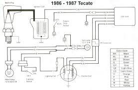 zongshen atv wiring diagram wiring diagrams best zongshen atv wiring diagram data wiring diagram 50cc atv wiring diagram zongshen atv wiring diagram