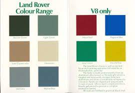 Anyone With A Landorver In Melbourne In The Limestone Color Page 2 Australian Land Rover Owners Land Rover Land Rover Series Land Rover Car