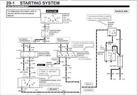 netflix wiring diagram auto electrical wiring diagram