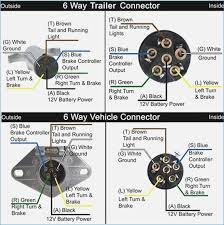 wiring browsebugfo of 6 pin trailer connector wiring diagram in 6 pin wiring diagram wiring browsebugfo of 6 pin trailer connector wiring diagram in 6 on 6 pin connector wiring diagram