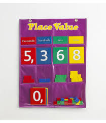 How To Create A Place Value Chart Place Value Pocket Chart